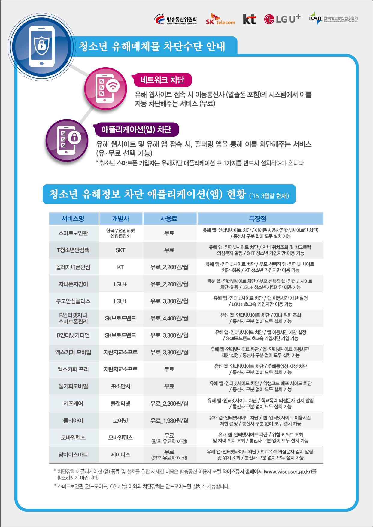 경기도교육청 특성화교육과_차단수단 종류 안내문.jpg